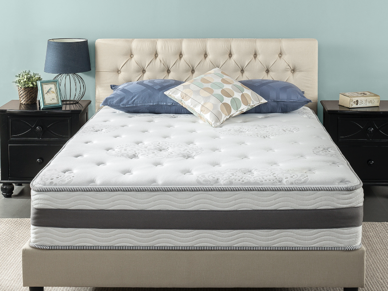 Choosing a New Bed